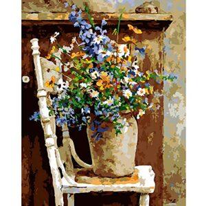 Deseja Comprar Pintura Por Numeros Para Adultos Confira Nossas Ofertas
